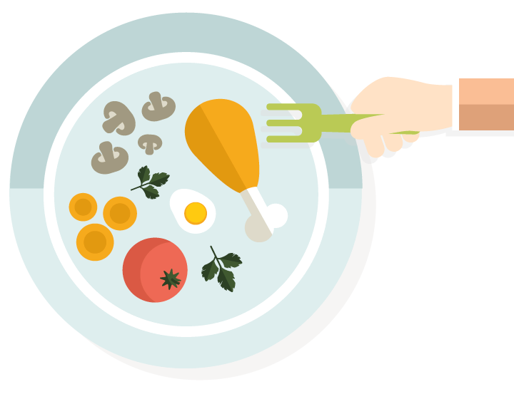 My plate how do. Health clipart healthy diet