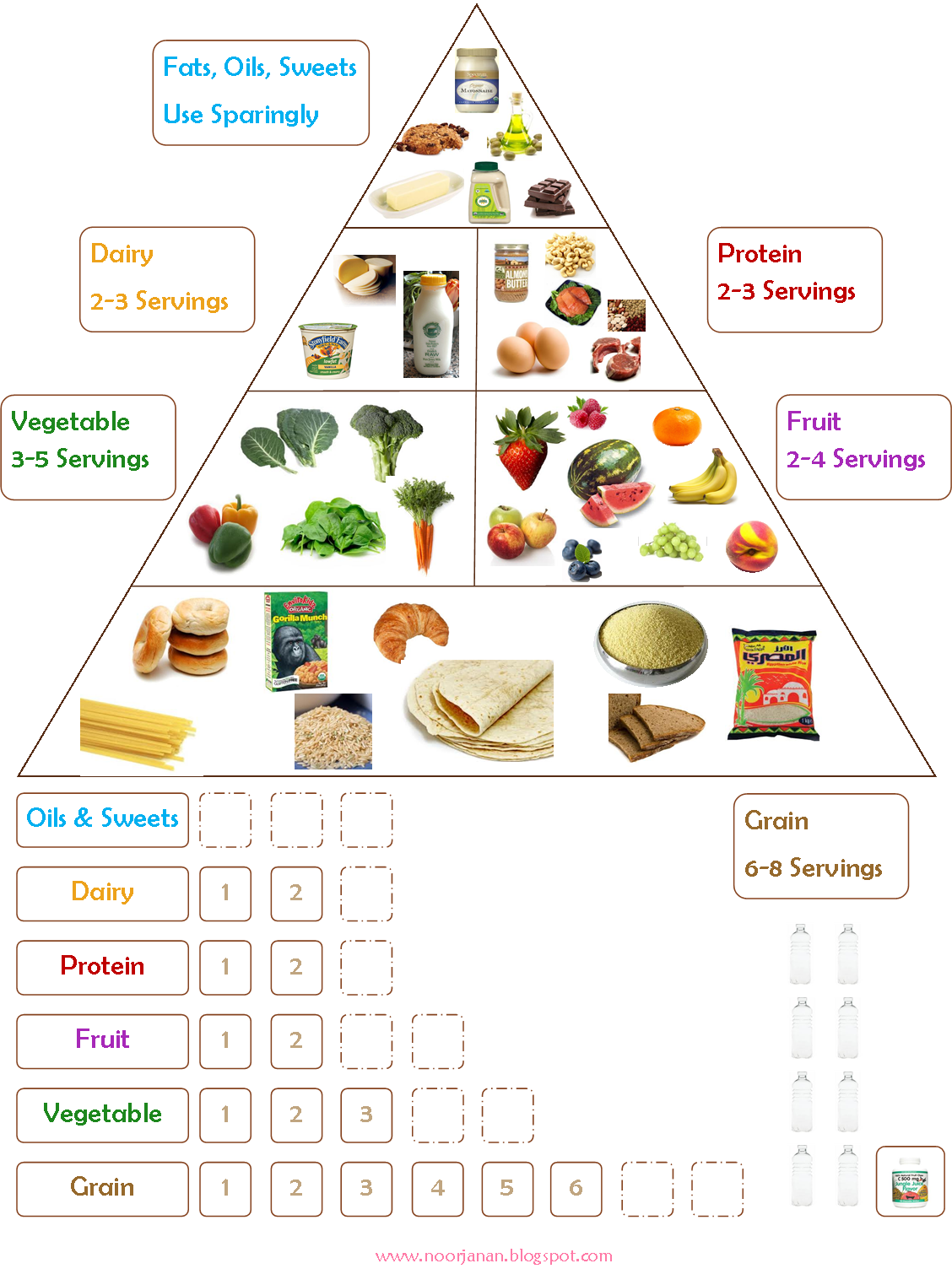 Food chart noor janan. Lunchbox clipart morning snack