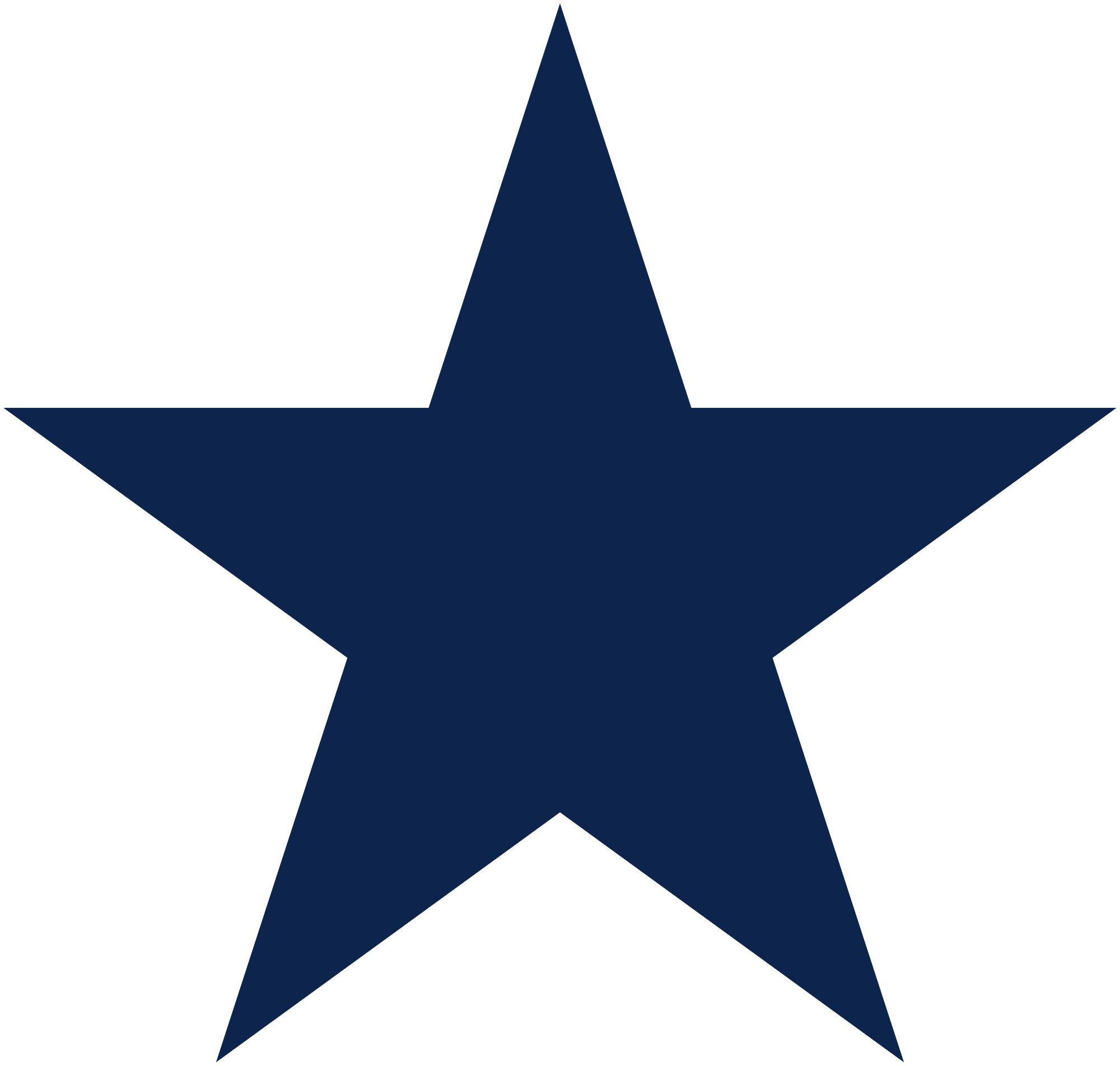 File old logo svg. Dallas cowboys clipart cowboysstar