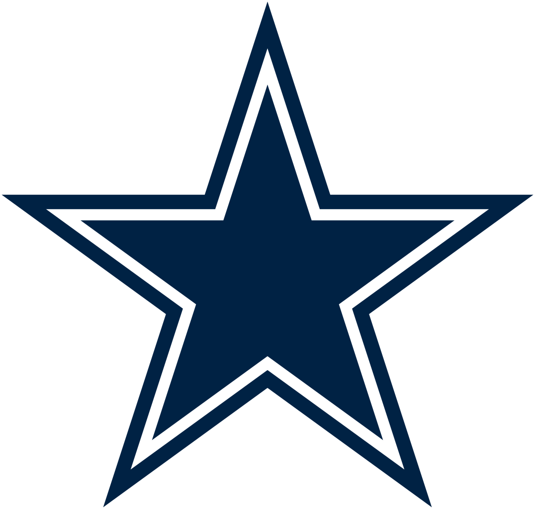 Star logos . Dallas cowboys clipart symbol