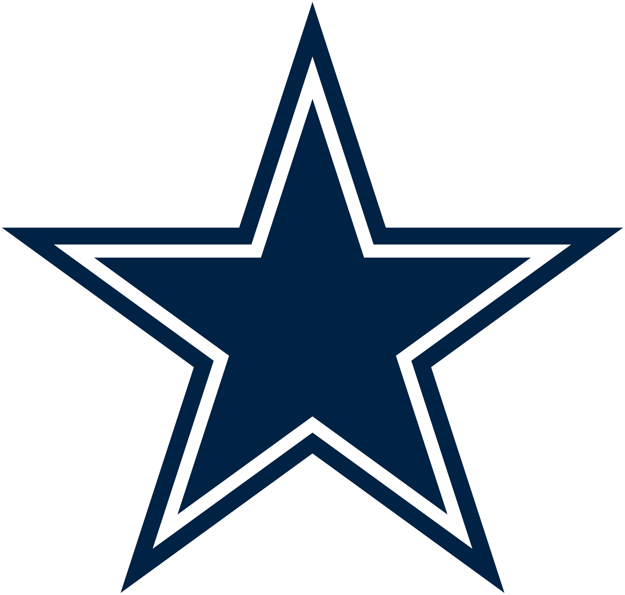 Early nfl power rankings. Dallas cowboys clipart text