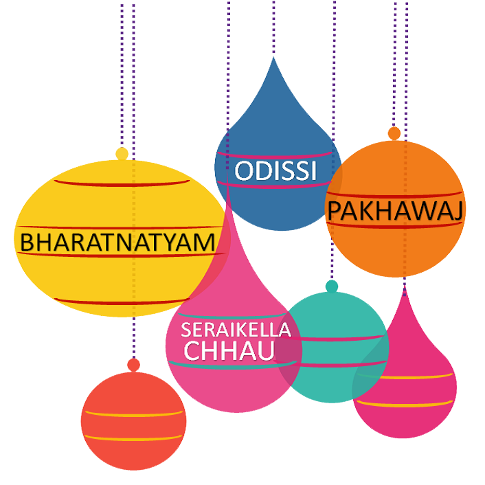 Dance clipart odishi. Nrityamanjari manjari odissi nrityalaya