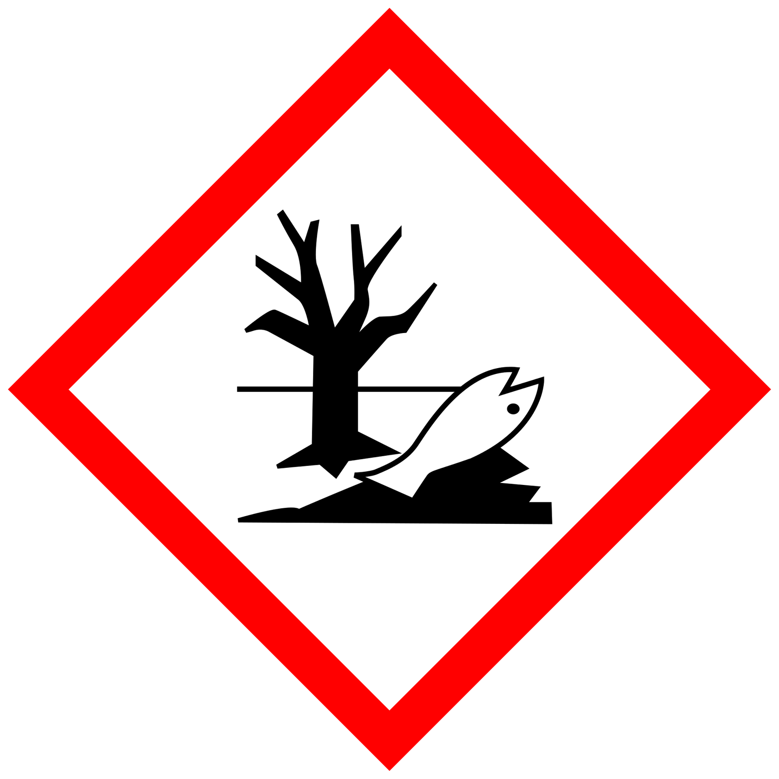 Dangerous properties of chemicals. Factory clipart factory fumes