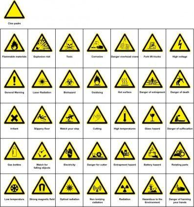Sign hazard clip art. Danger clipart warning