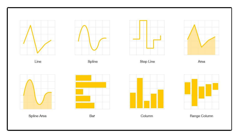 Ios feature tour document. Data clipart control chart
