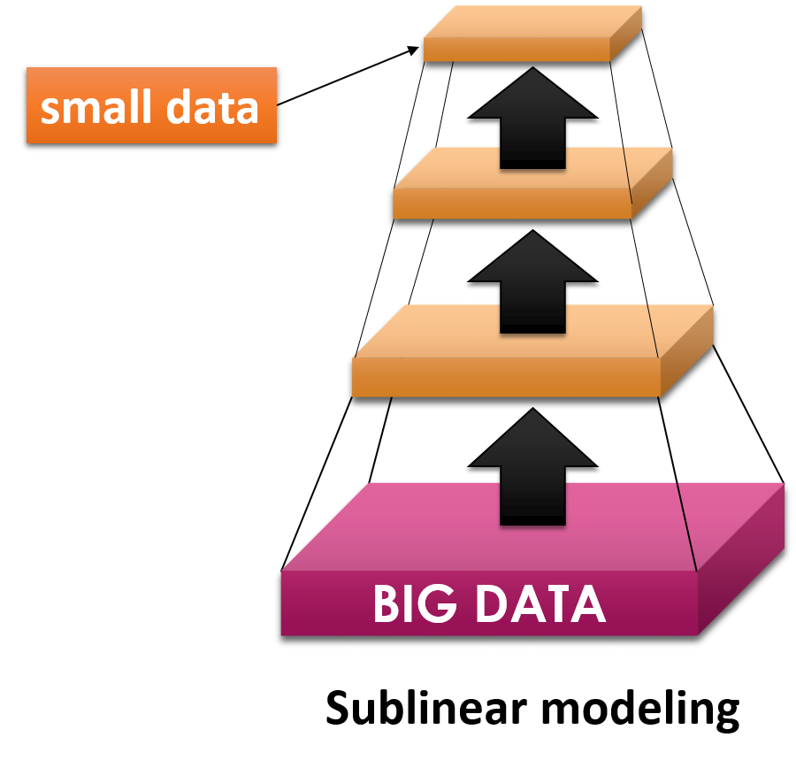 Algorithms for big therefore. Statistics clipart data handling