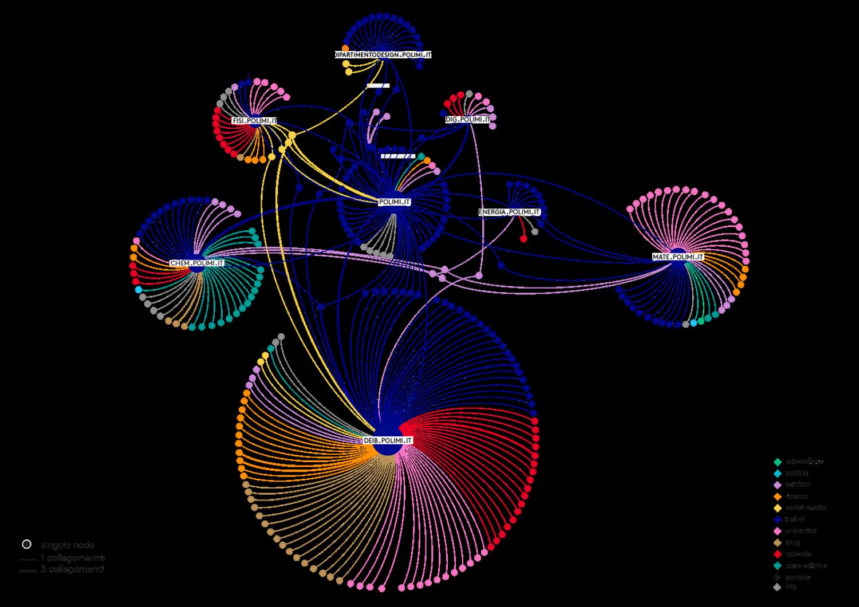 Threep and corporate identity. Data clipart data visualization