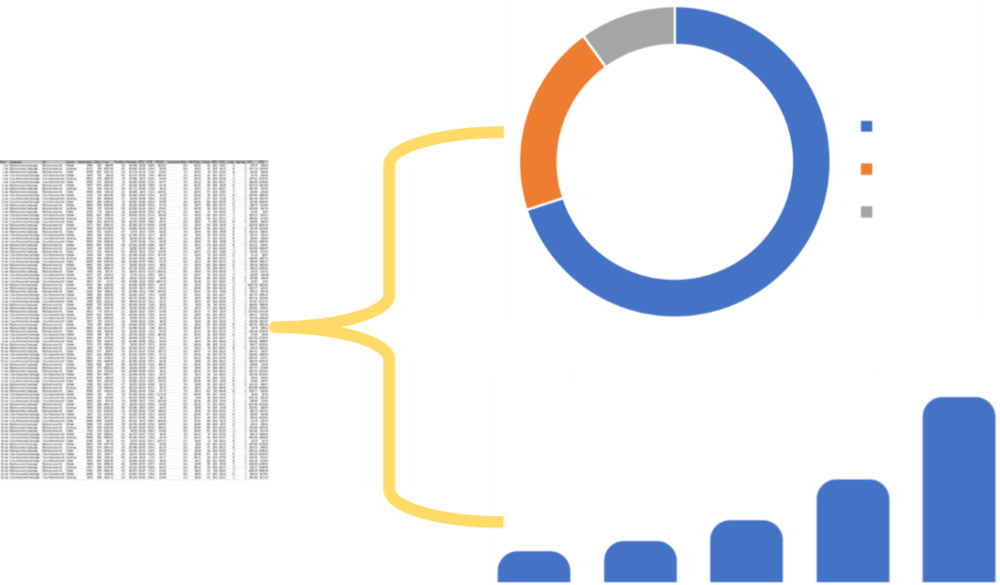 Data clipart data visualization. Storytelling fusion digital marketing