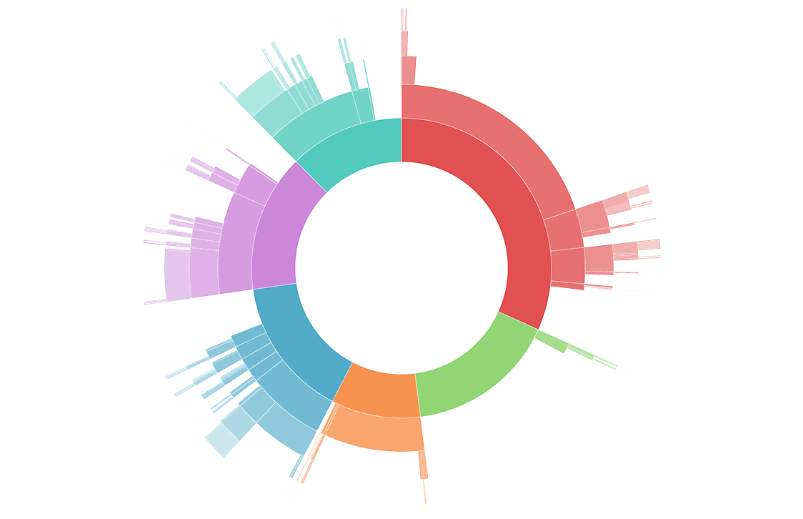 Easily analyze with looker. Data clipart data visualization