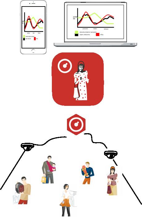Data clipart return on investment. Nomce advanced video analytics