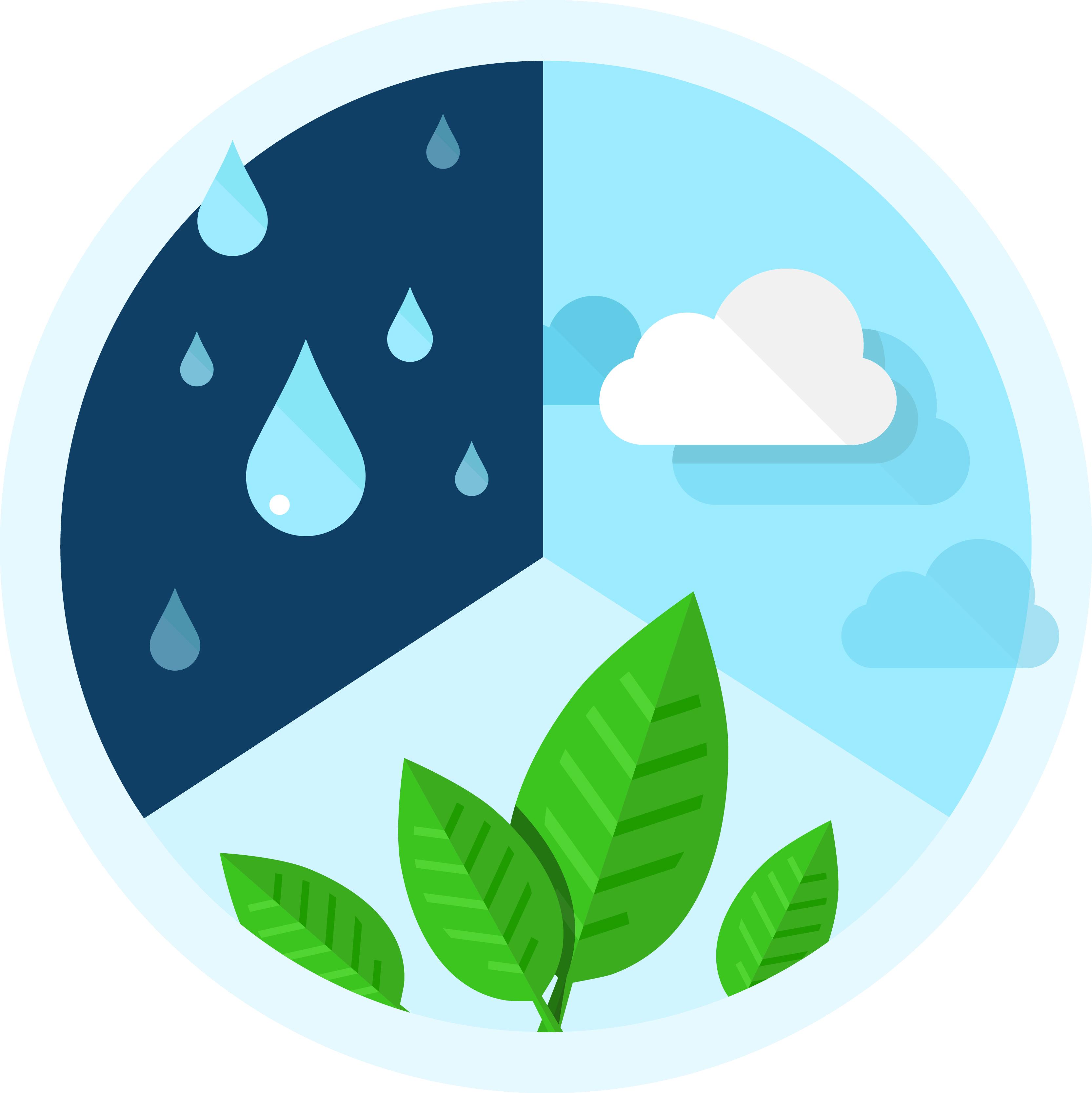 Assessment and monitoring bor. Environment clipart environmental impact