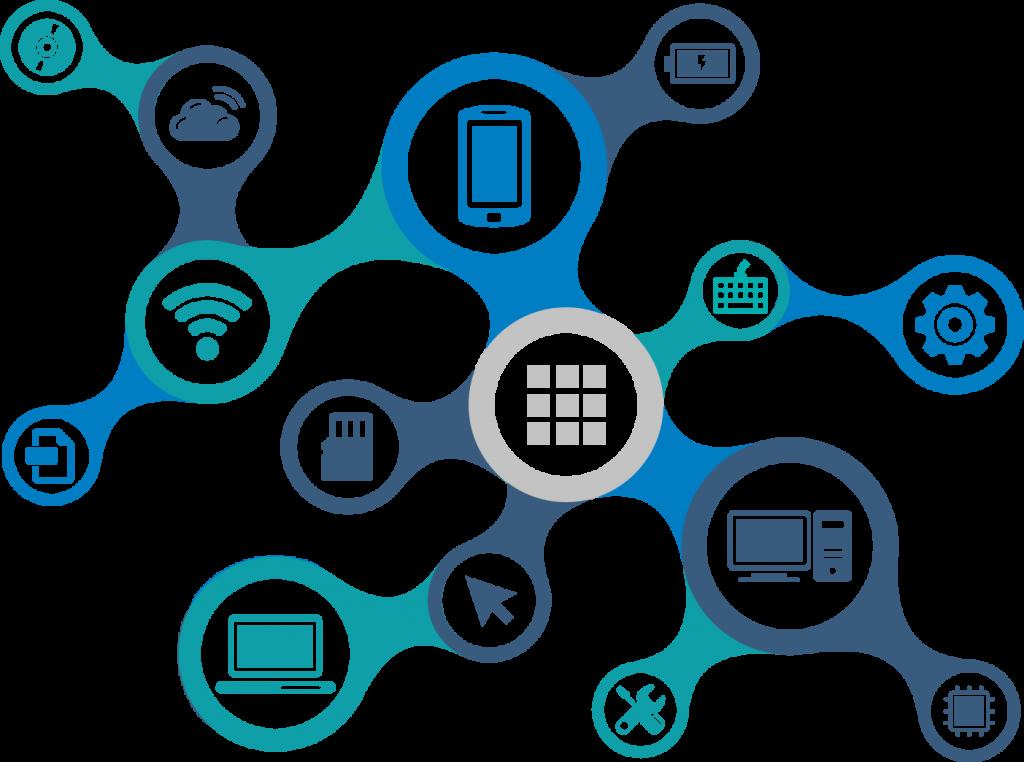 System integration gavant software. Report clipart specification