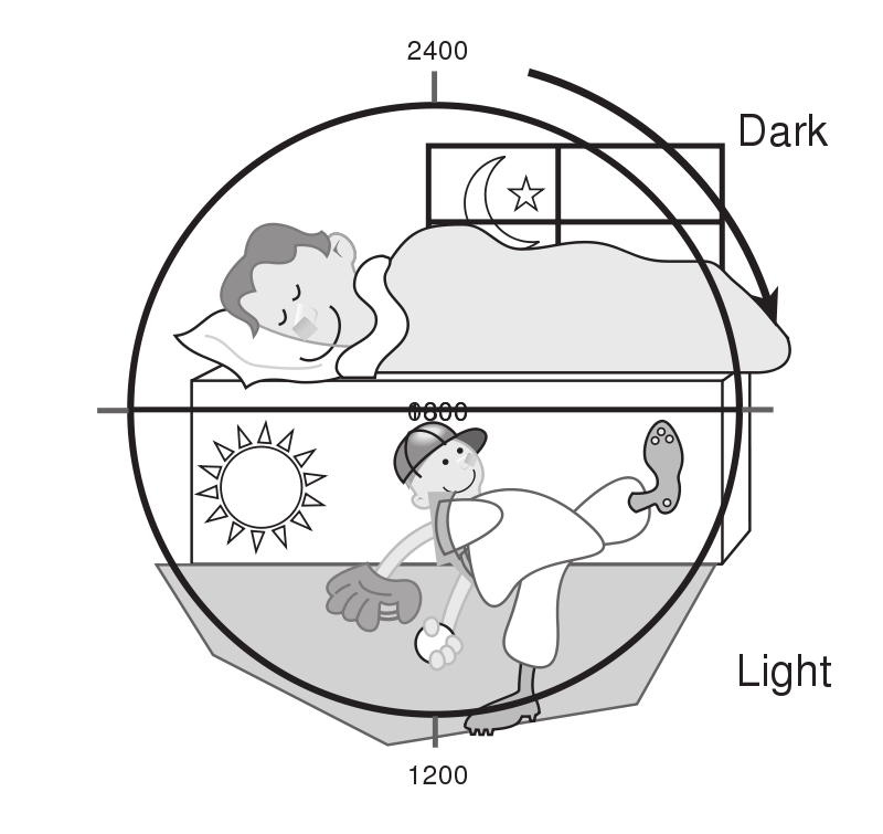 Day clipart black and white.  collection of night
