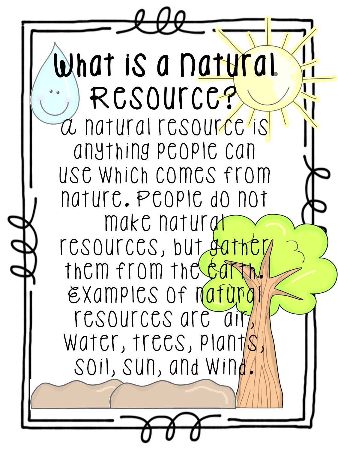 Natural resources worksheets google. Planet clipart order worksheet