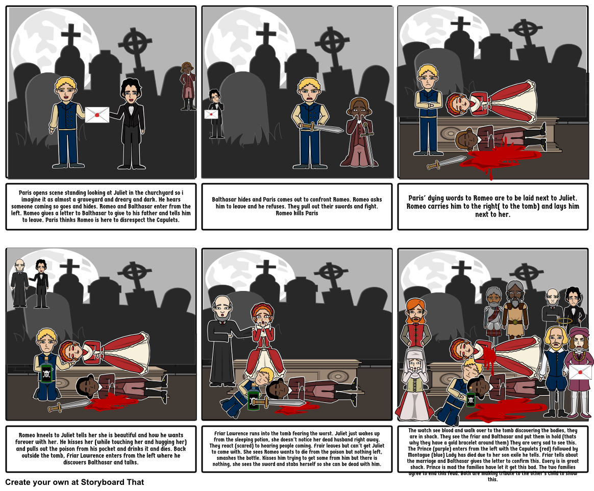 Death clipart romeo and juliet. Storyboard by raepiv
