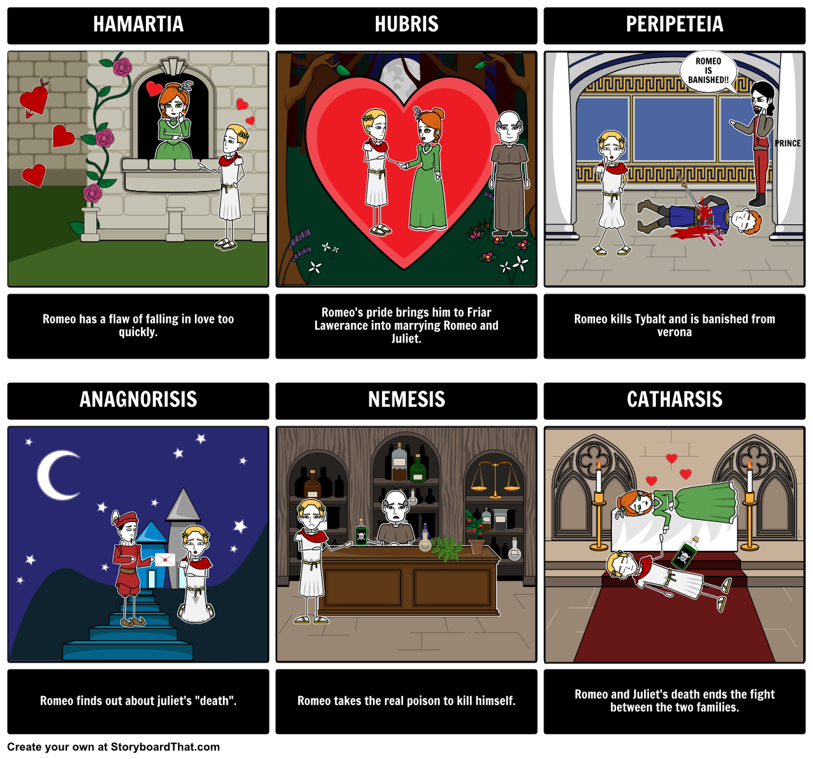 Tragic hero storyboard by. Death clipart romeo and juliet