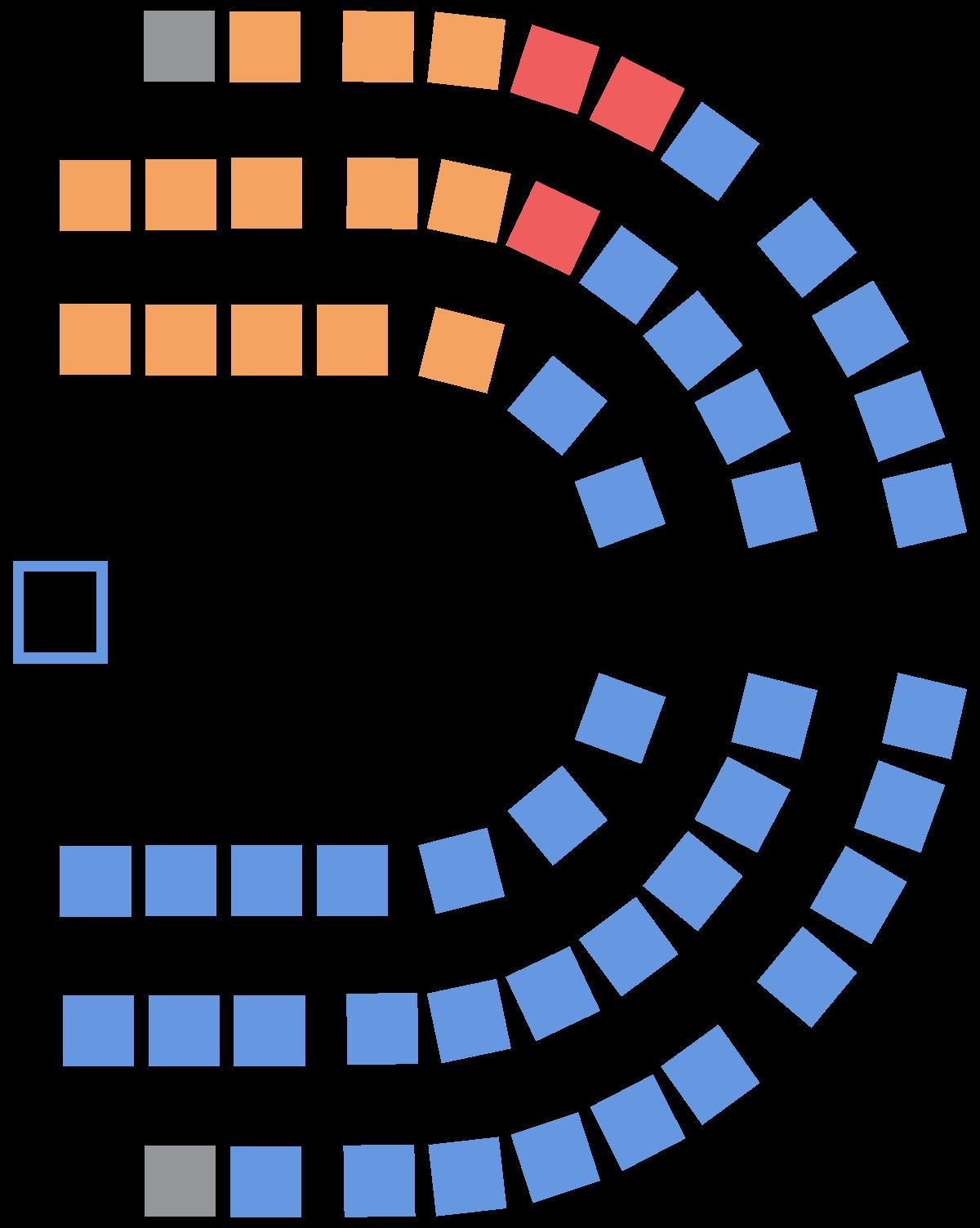 Democracy clipart legislative leader. Assembly of manitoba wikipedia