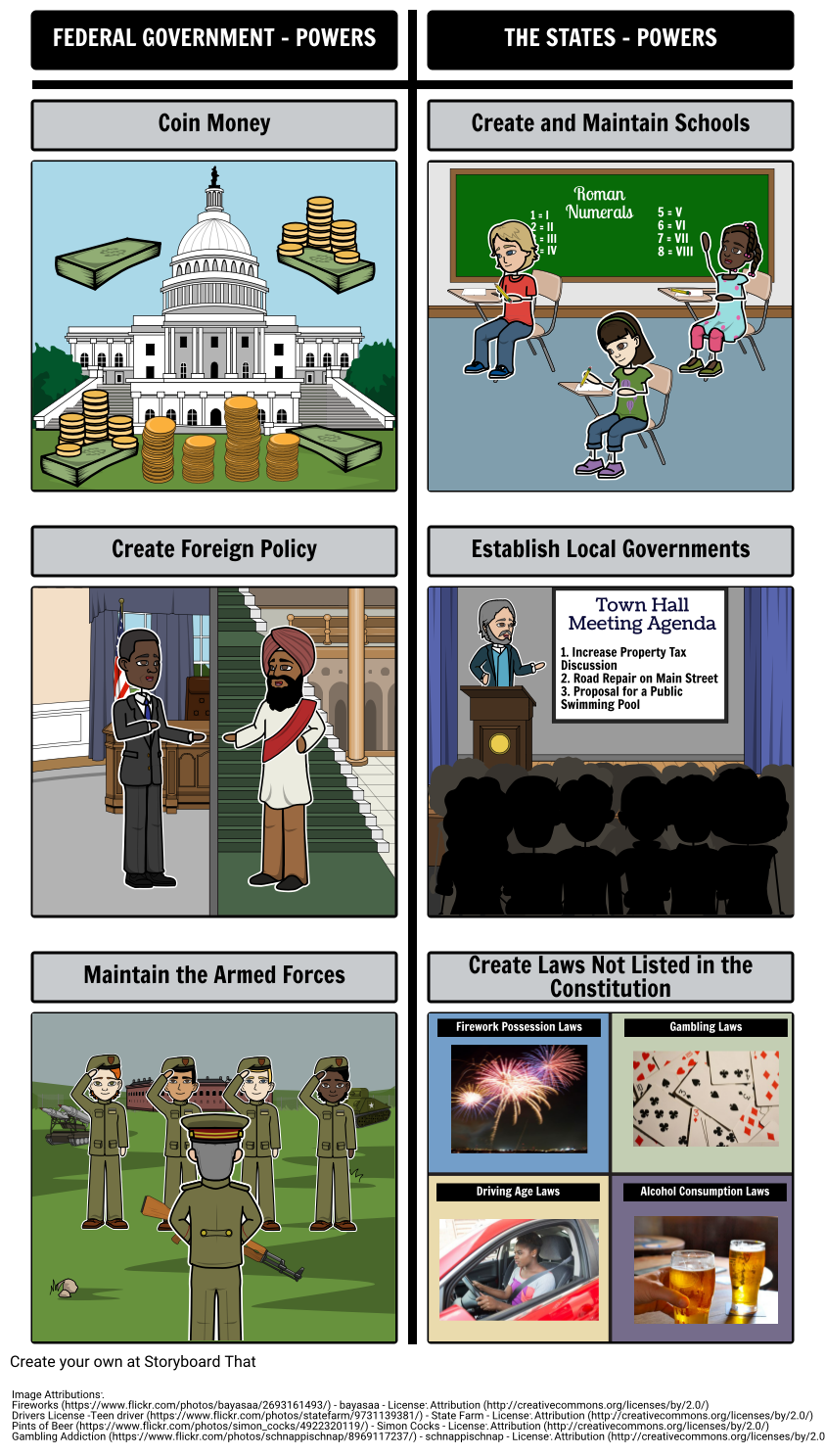 Government clipart local government. Introduction to lesson plans