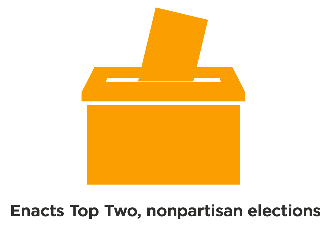 Democracy clipart voting congress. Support the open our