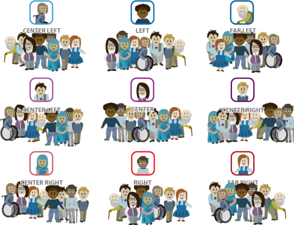 The ella learning website. Democracy clipart voting right