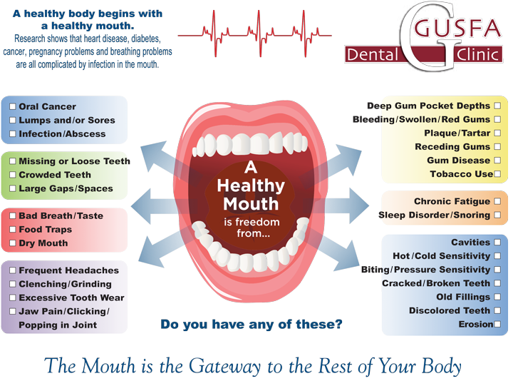 Mouth clipart digestive system mouth. Pin by signature dental