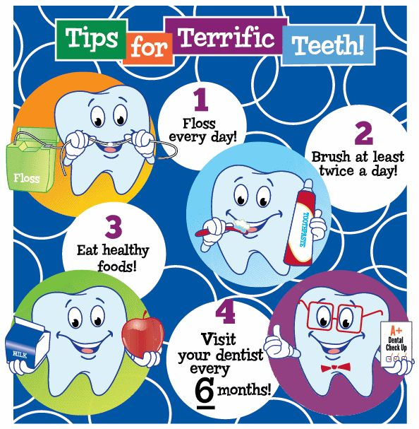 Dentist clipart twice. Tips for terrific teeth