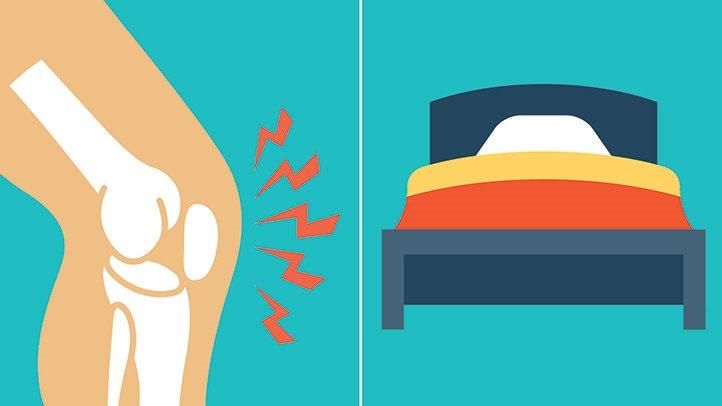 Joint pain insomnia and. Hurt clipart osteoarthritis
