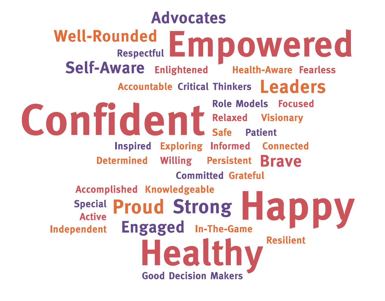 Give to united way. Depression clipart word cloud