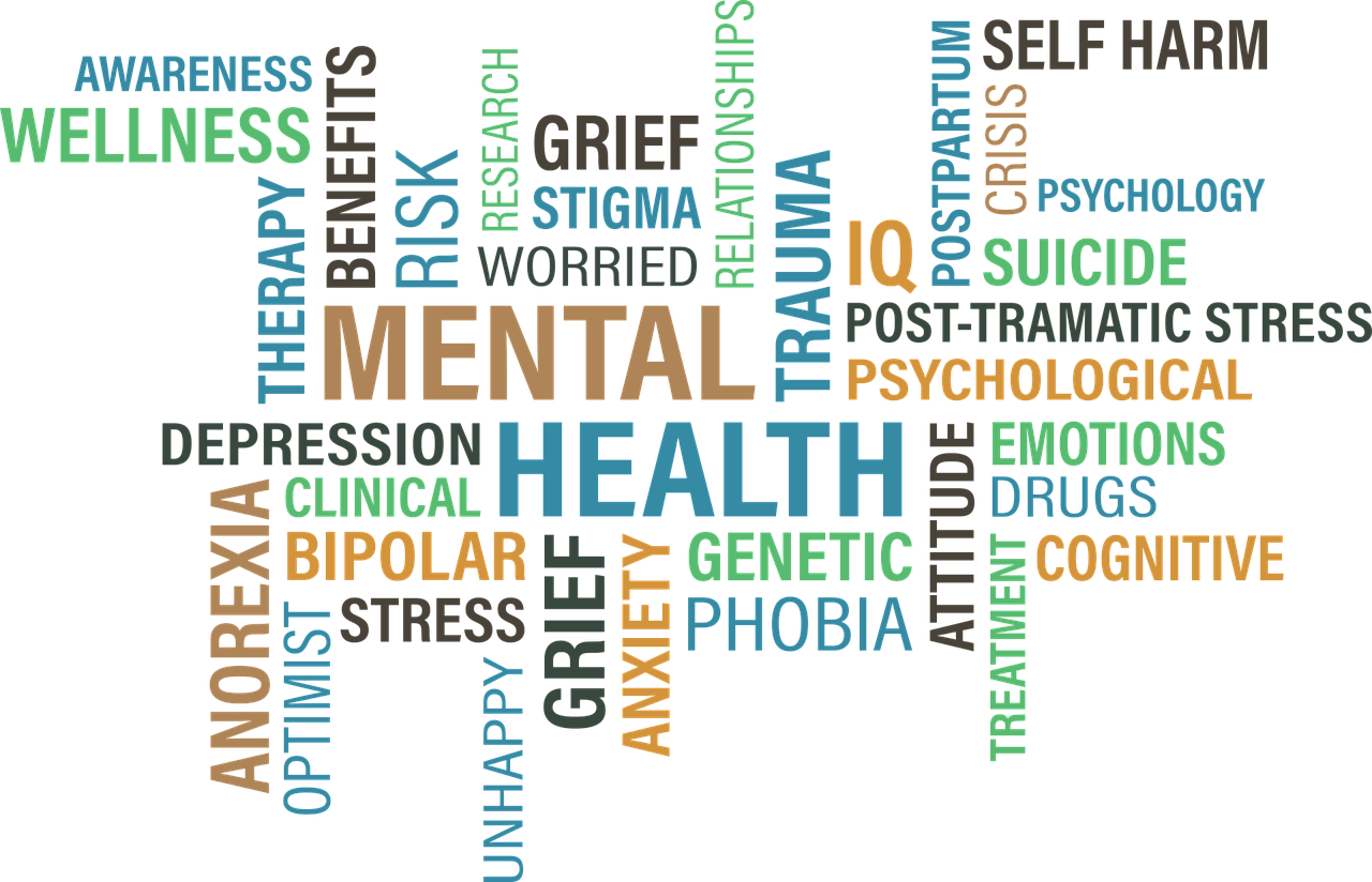 English speaking mental health. Depression clipart word cloud