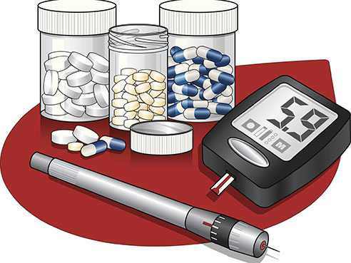Diabetes clipart.  collection of images
