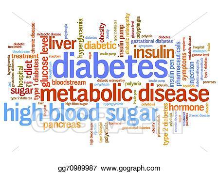 Drawing gg gograph illness. Diabetes clipart