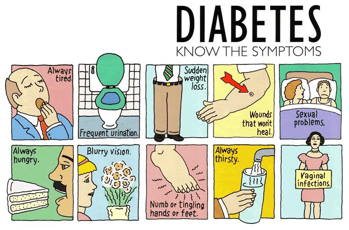 Symptoms cartoon home remedies. Diabetes clipart clinical manifestation