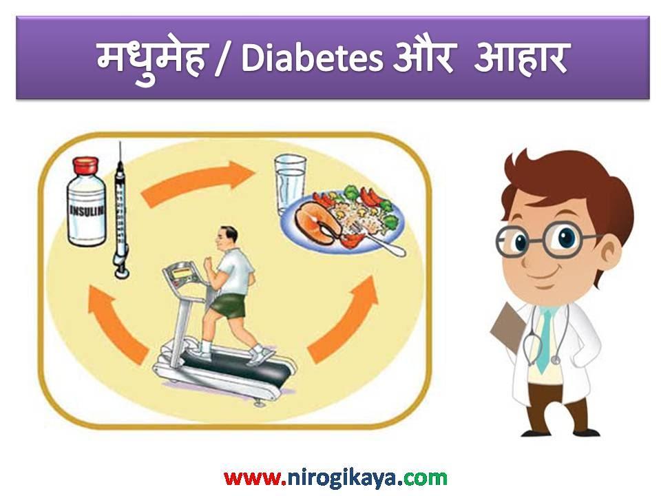 No low blood sugar. Diabetes clipart diabetes diet