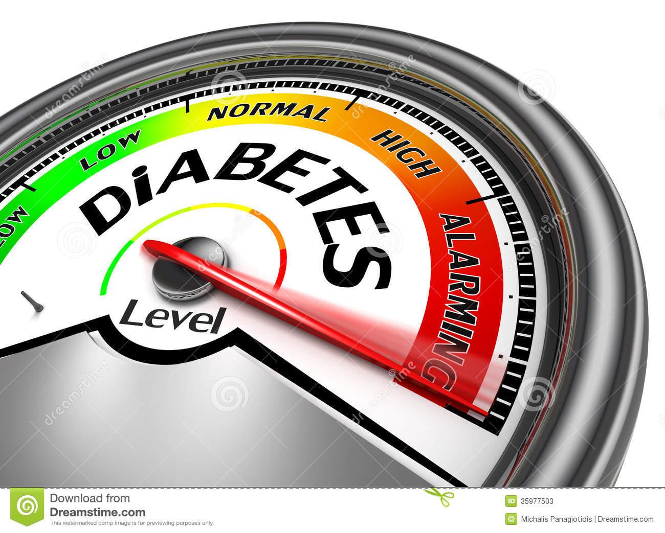 Diabetes clipart diabetes education.  clipartlook
