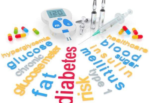 Diabetes clipart diabetes education. Talkingeconomics beat in sri