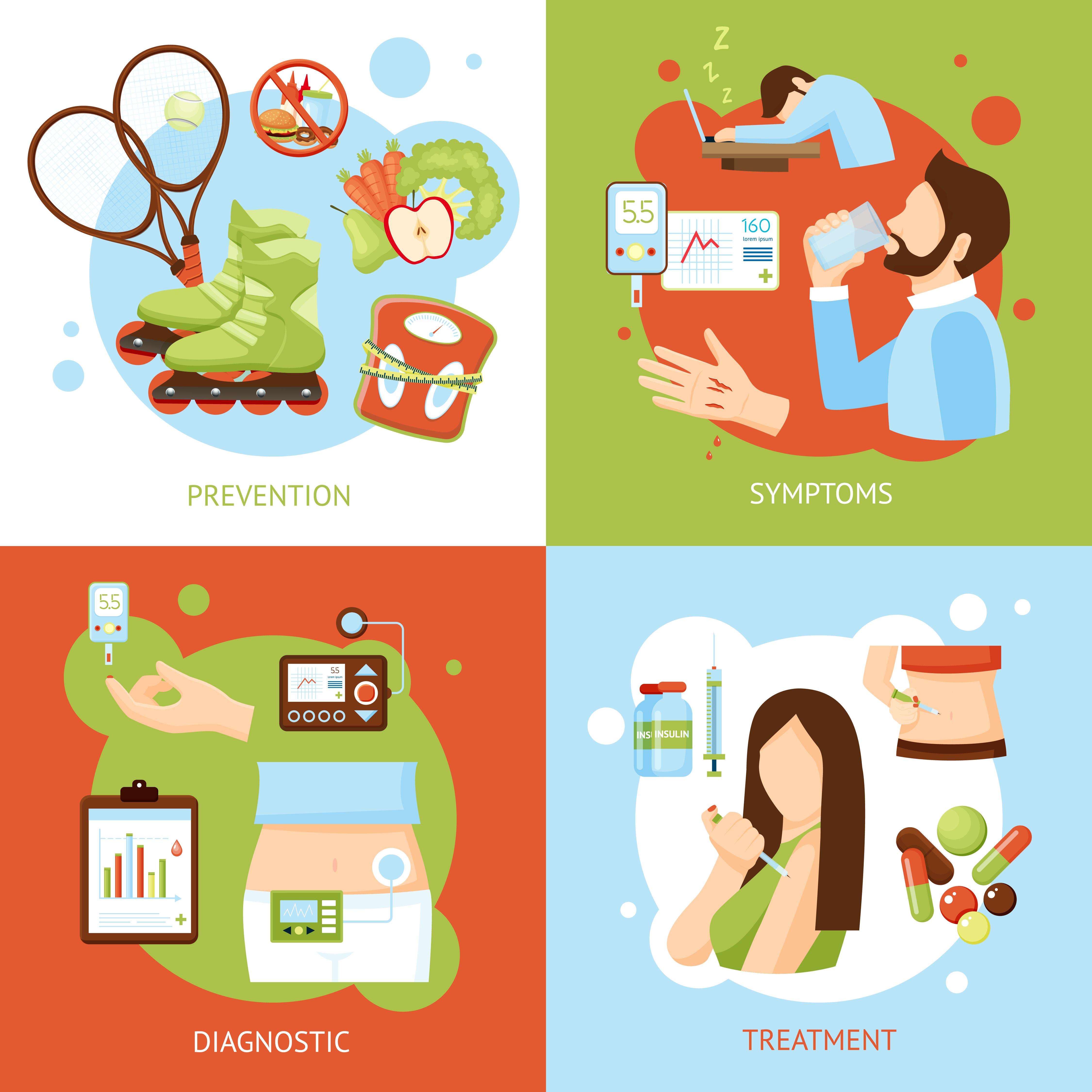 Diabetes clipart diabetes symptom. Symptoms concept flat icons