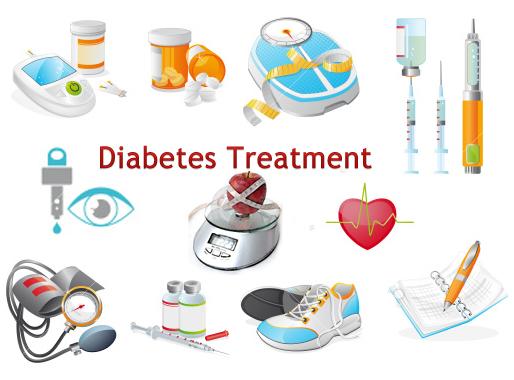 Free type cliparts download. Diabetes clipart diabetes treatment