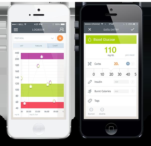 New dario glucose meter. Diabetes clipart glucometer