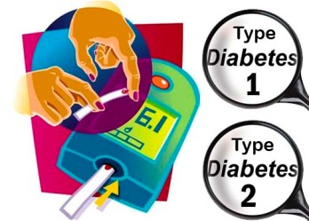 Diabetes clipart health issue. Free juvenile cliparts download