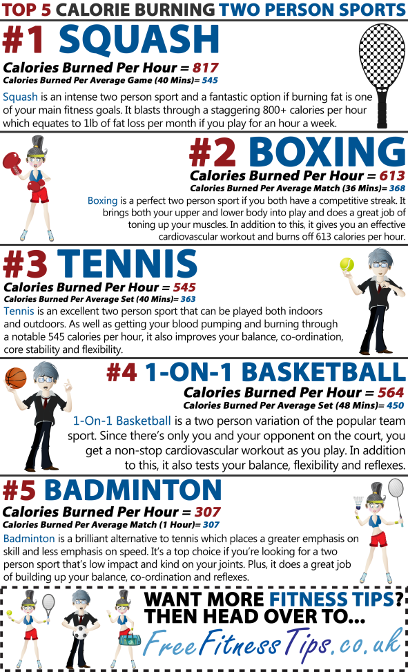 Gym clipart basketball gym. Top calorie burning two