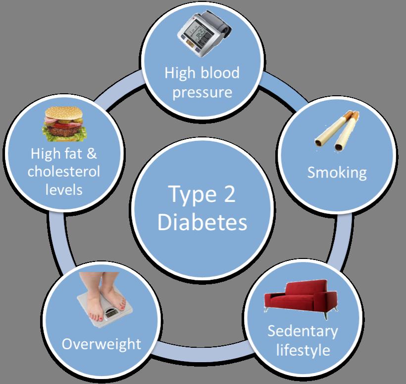 Diabetes clipart sign. November national month escali