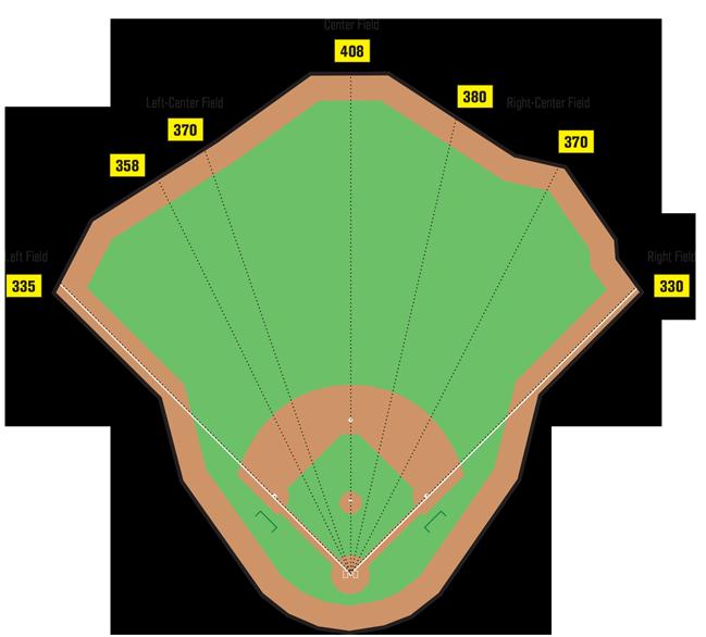 Baseball field diagram printable. Softball clipart outfielder
