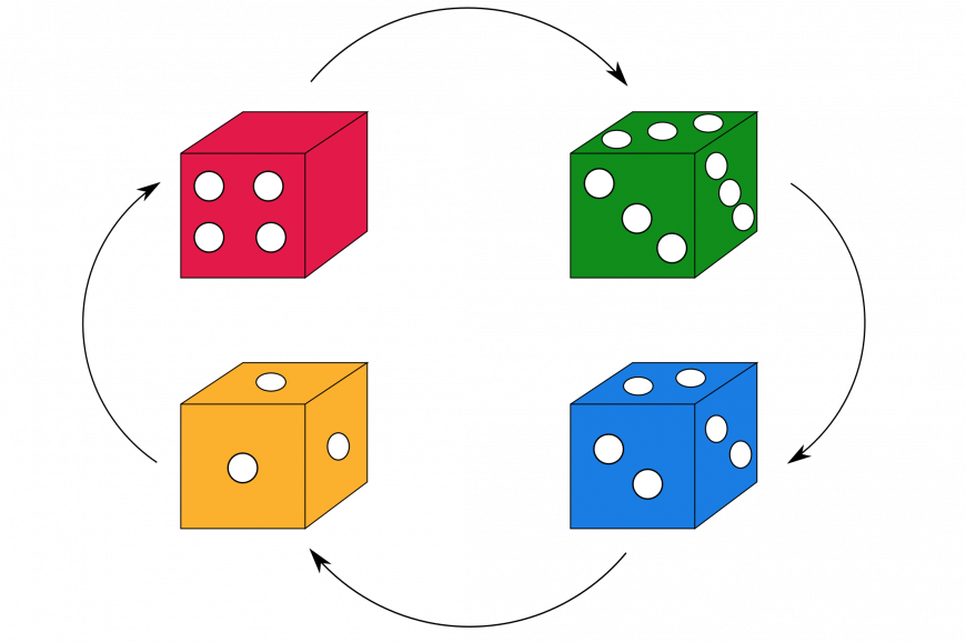 Can you win the. Dice clipart yellow dice