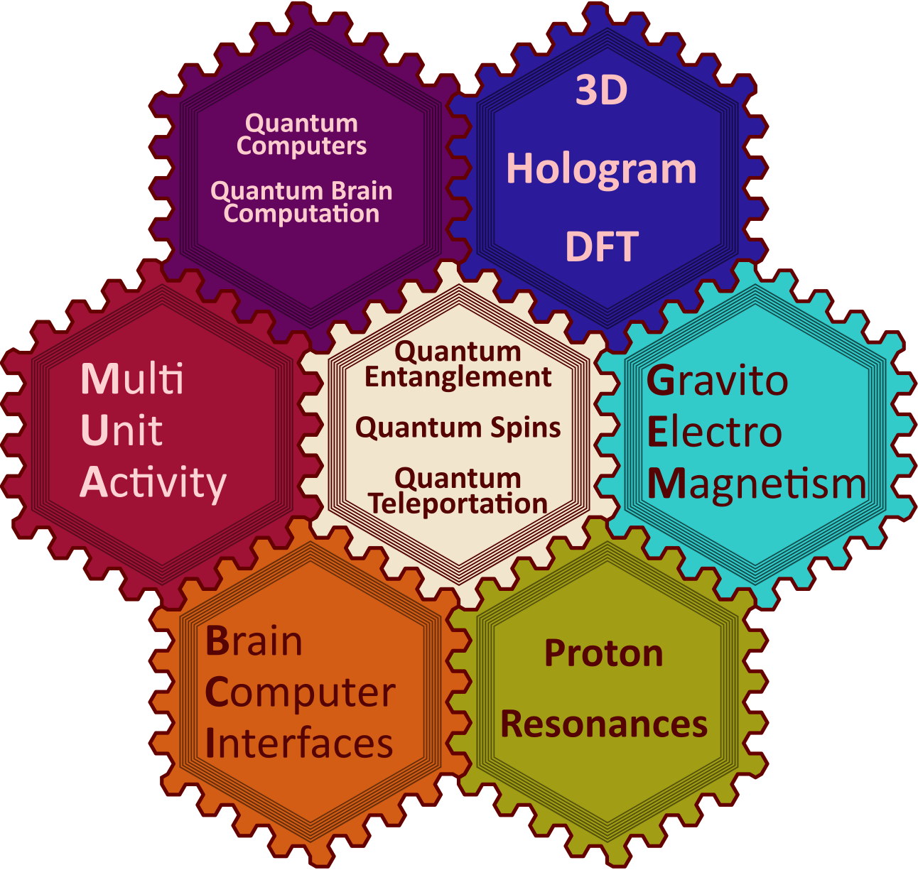Dictionary clipart computer research. Quantum foundation object based