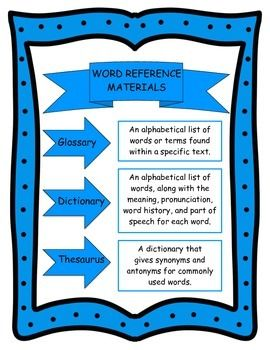 Dictionary clipart research paper. Word reference materials vocabulary