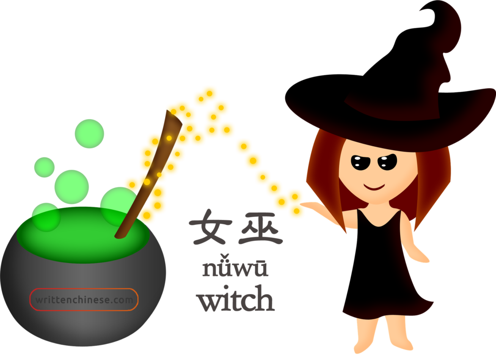 Written chinese example. Dictionary clipart sentence