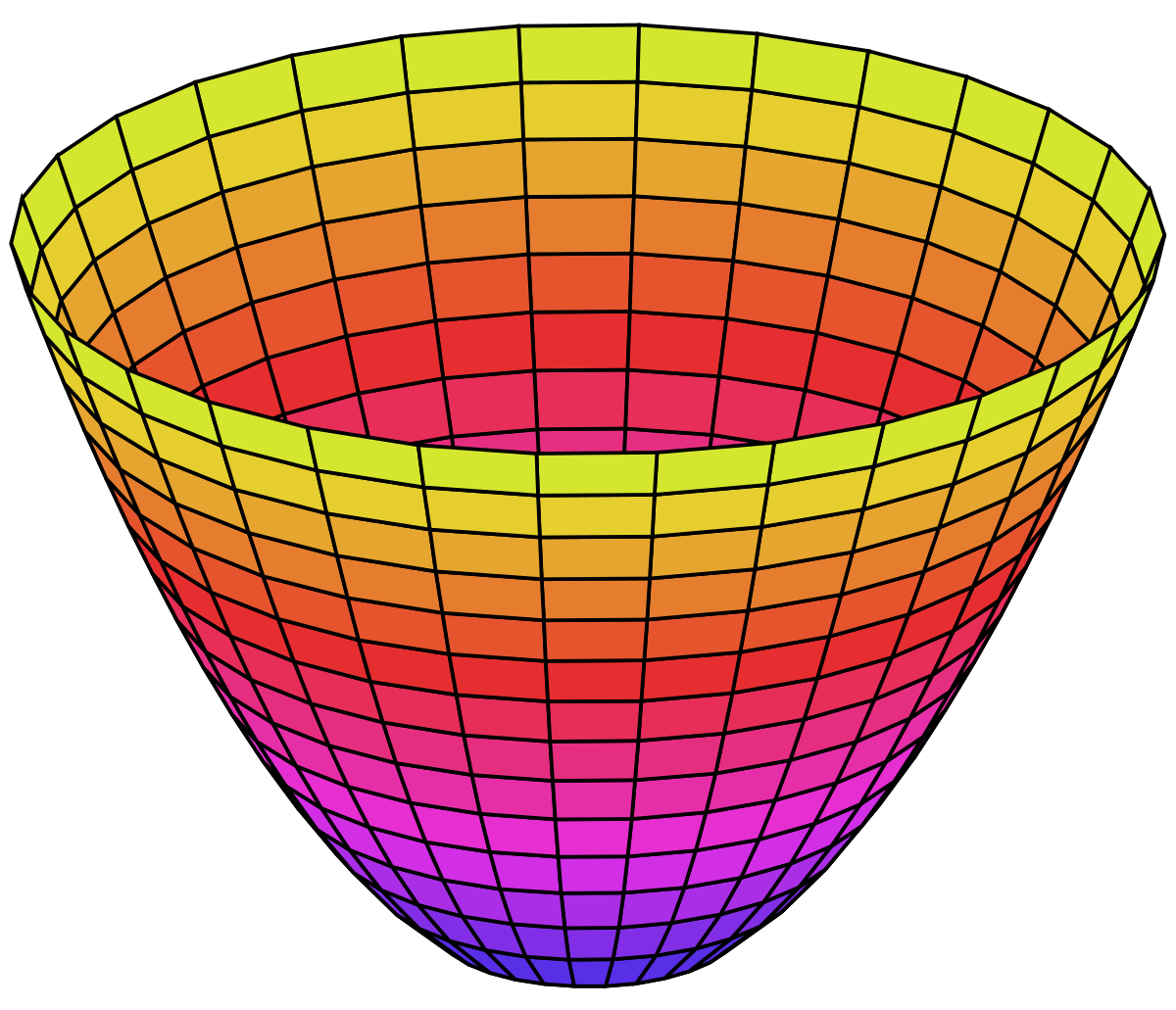 Parabolic reflector wikipedia . Potato clipart single