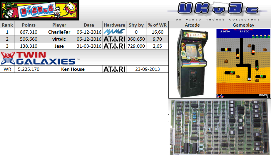 Uk vac video arcade. Dig clipart dug
