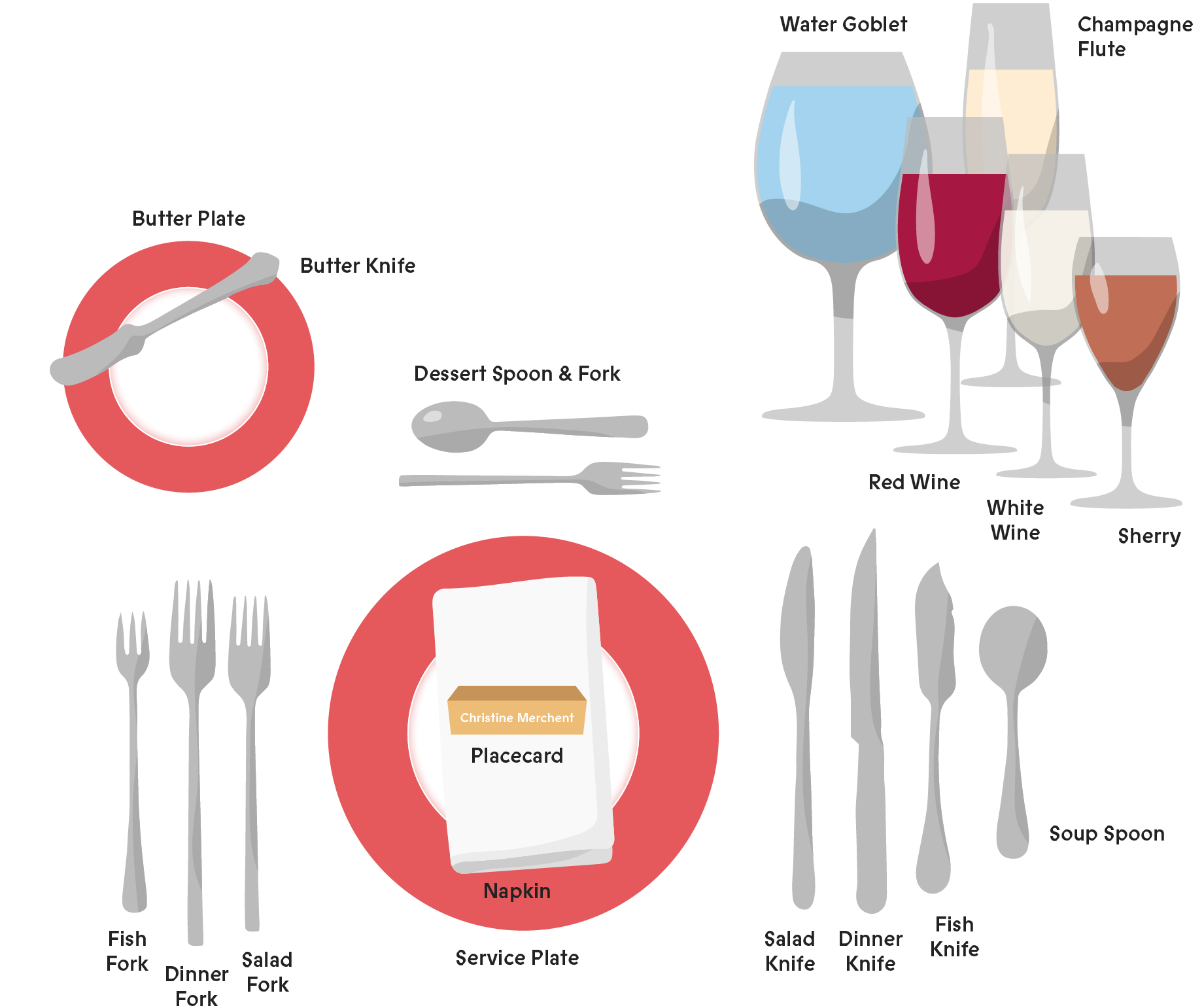 In twenty minutes wine. Dinner clipart table manners