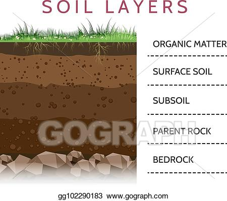 Vector soil layer scheme. Dirt clipart brown rock
